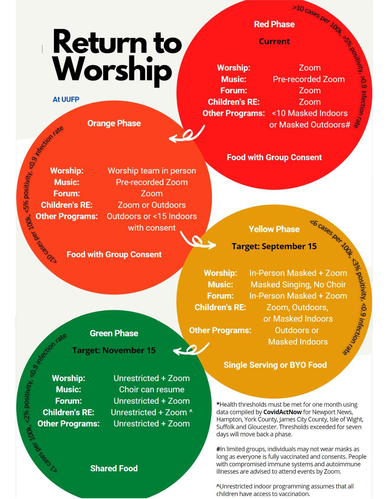 Return to worship graphic